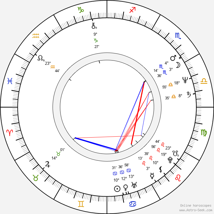 Tomy Wigand - Birth horoscope chart