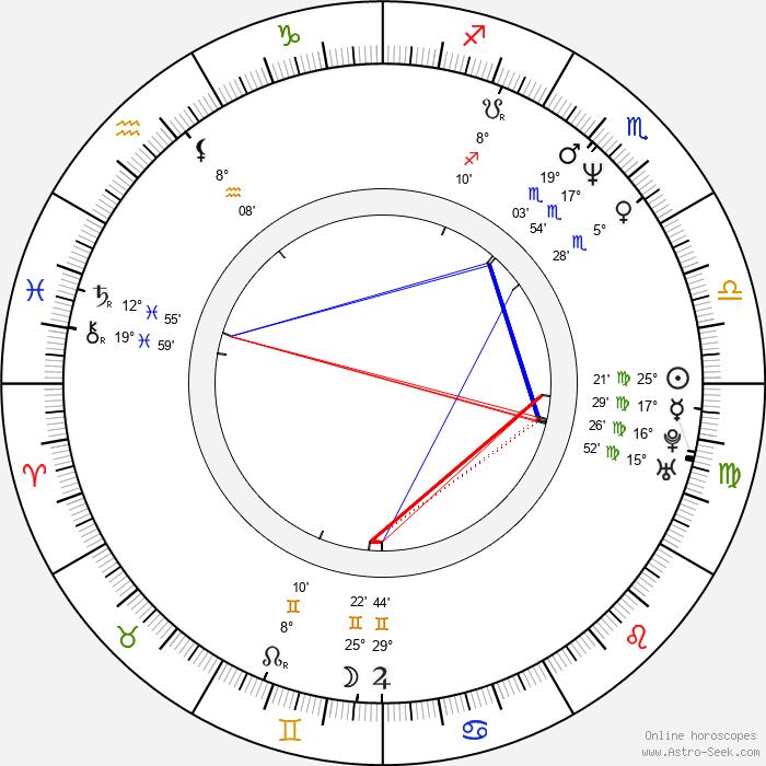 Tone Norum - Birth horoscope chart