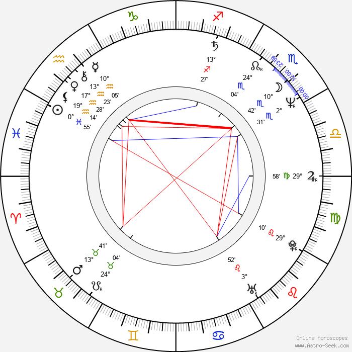 Toni Childs - Birth horoscope chart