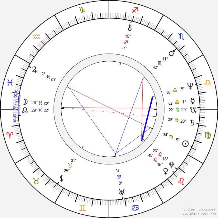 Toni Kalem - Birth horoscope chart