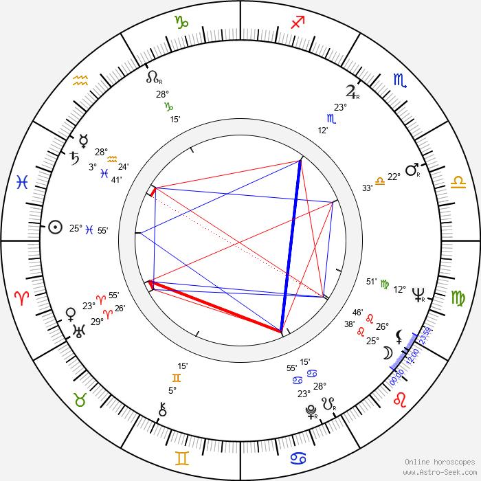 Toni Sailer - Birth horoscope chart