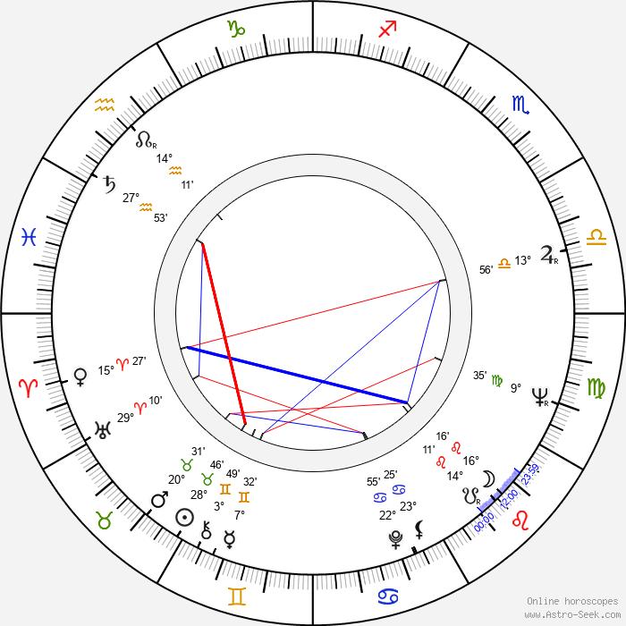 Tonino Valerii - Birth horoscope chart