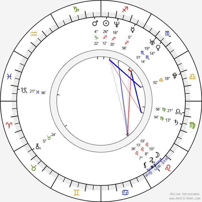 Tonislav Hristov - Birth horoscope chart
