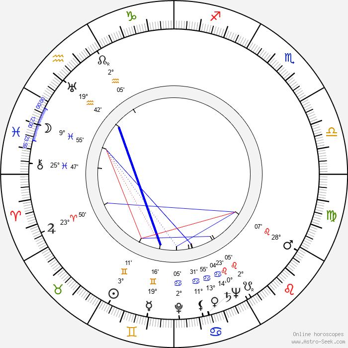 Tony Barrett - Birth horoscope chart