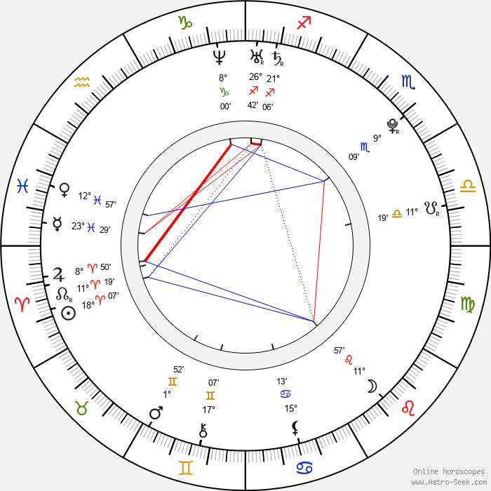 Tony Black - Birth horoscope chart
