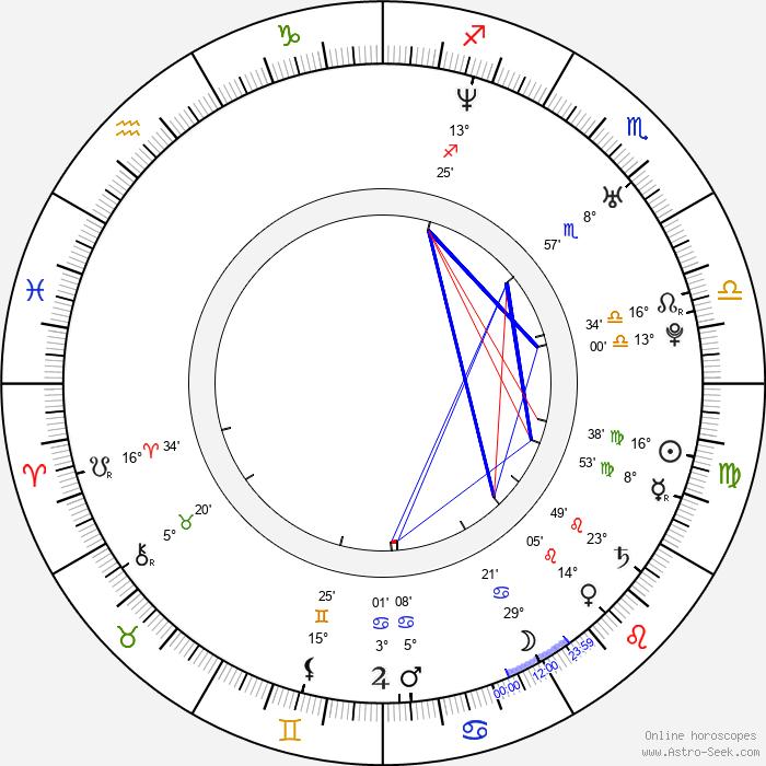 Tony Bravo - Birth horoscope chart