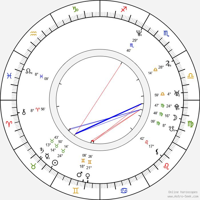 Tony Brown - Birth horoscope chart