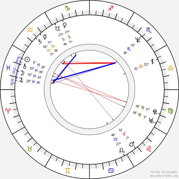 Tony Cadena - Birth horoscope chart