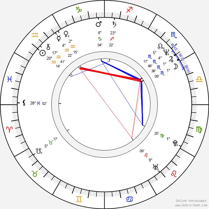Tony Craig - Birth horoscope chart
