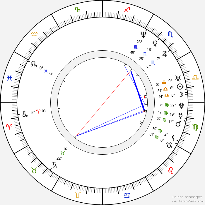 Tony Hale - Birth horoscope chart