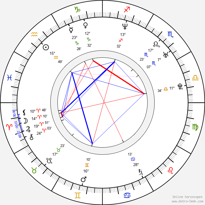 Tony Jaa - Birth horoscope chart