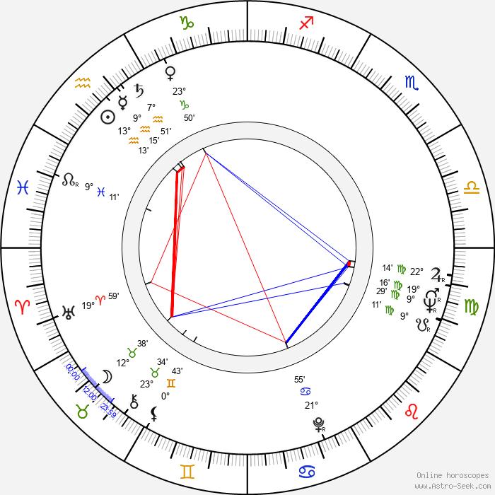 Tony Jay - Birth horoscope chart