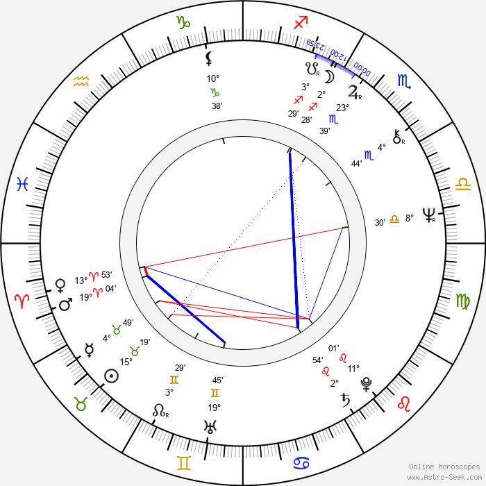 Tony King - Birth horoscope chart