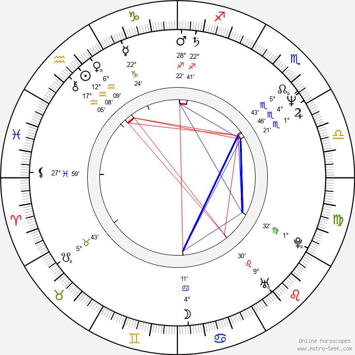 Tony Leung Ka Fai - Birth horoscope chart