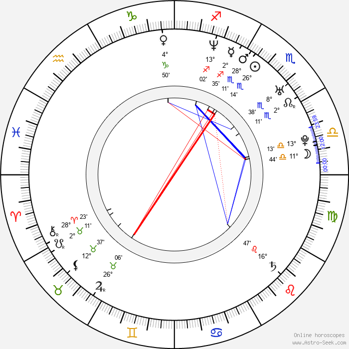Tony Lopez - Birth horoscope chart