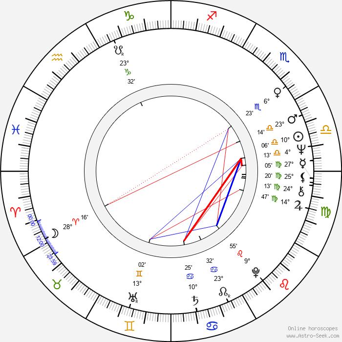 Tony Martínez - Birth horoscope chart