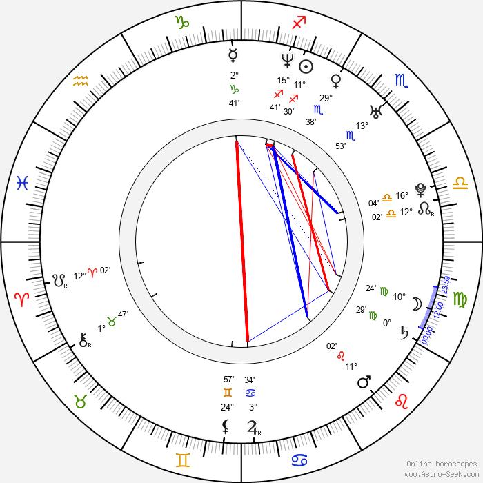 Tony Nevada - Birth horoscope chart