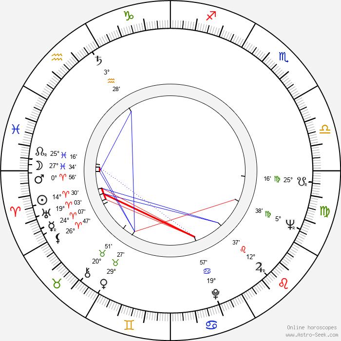 Tony Perkins - Birth horoscope chart