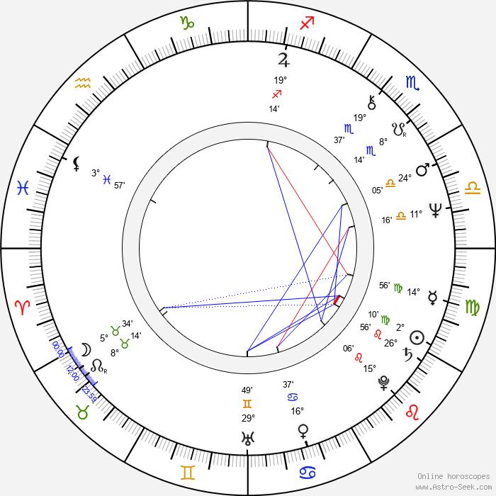 Tony Ramos - Birth horoscope chart