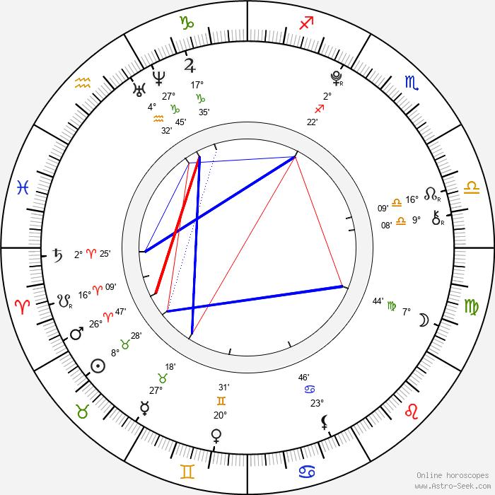 Tony Revolori - Birth horoscope chart