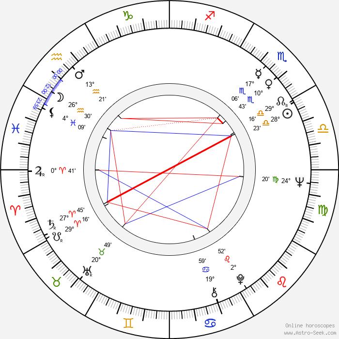 Tony Roberts - Birth horoscope chart