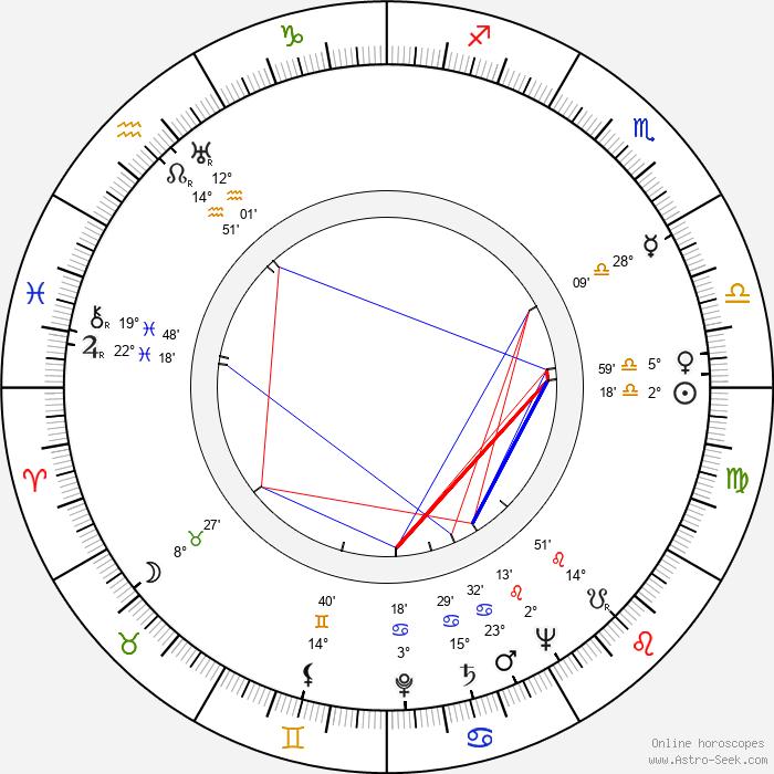 Tony Romano - Birth horoscope chart