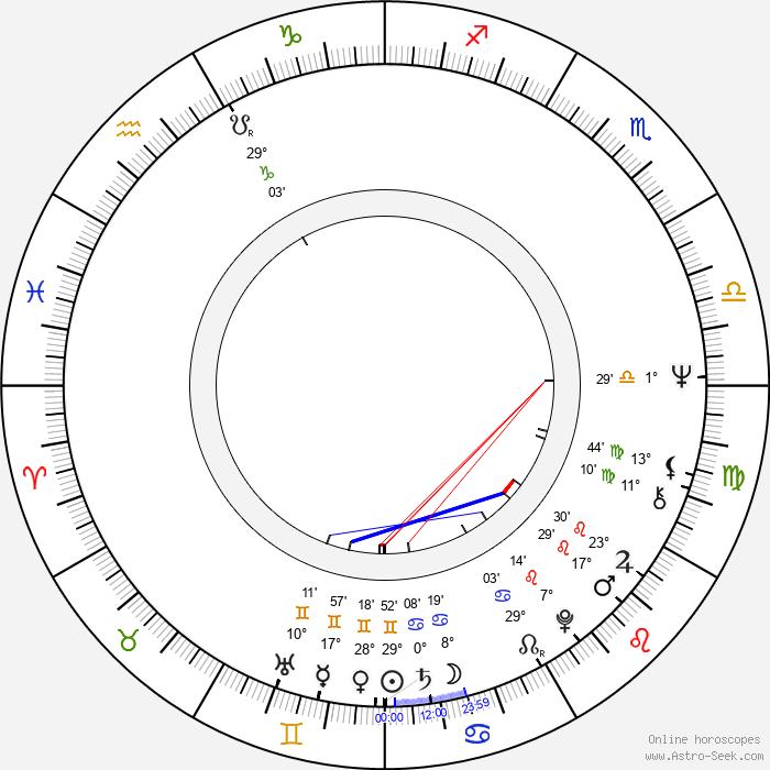 Tony Scott - Birth horoscope chart