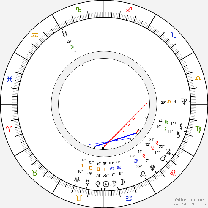 Tony Scott - Birth horoscope chart