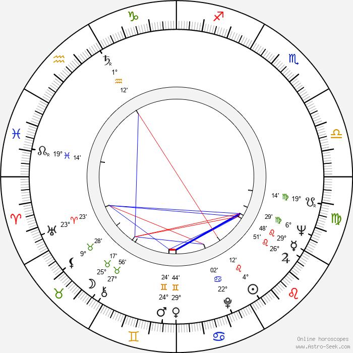 Tony Tanner - Birth horoscope chart