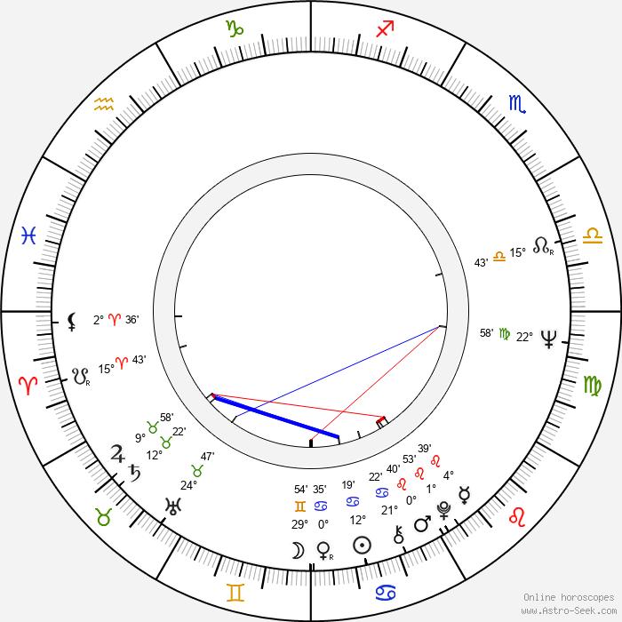 Tony Tarantino - Birth horoscope chart