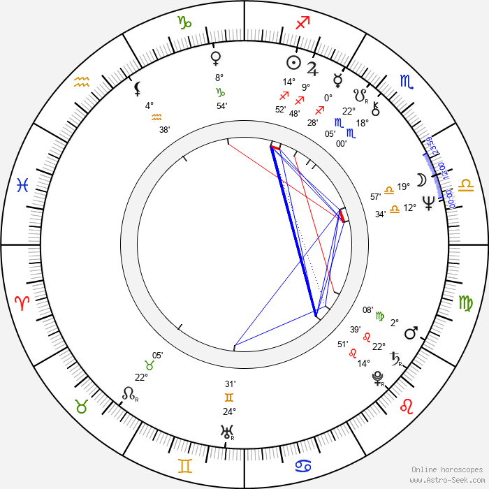 Tony Thomas - Birth horoscope chart