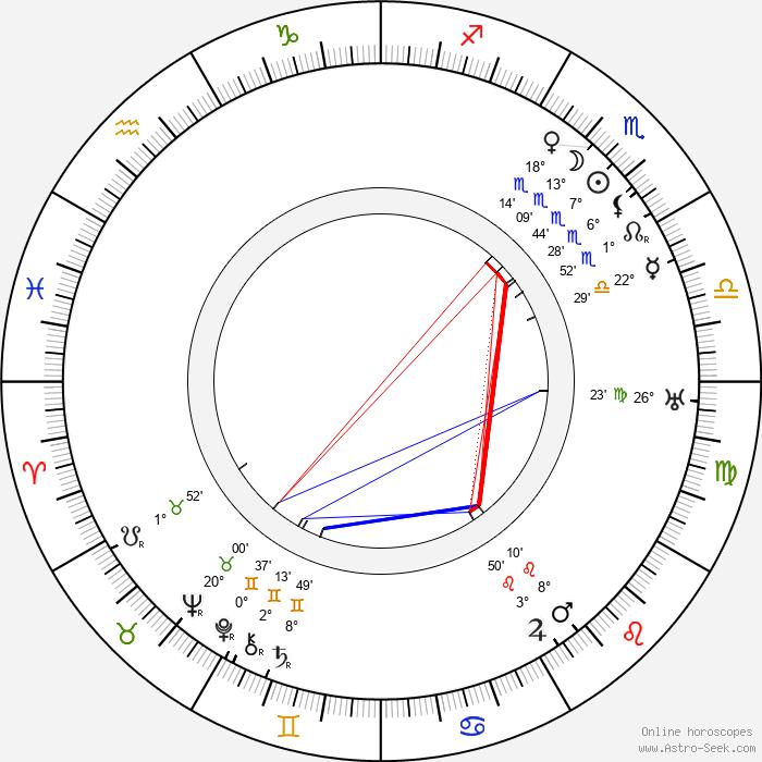 Tony Wilding - Birth horoscope chart