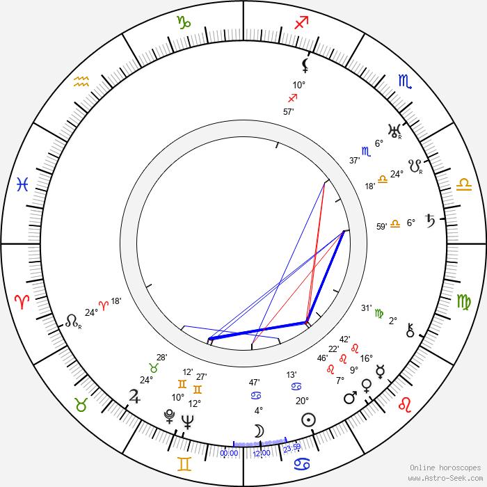 Topo Leistelä - Birth horoscope chart