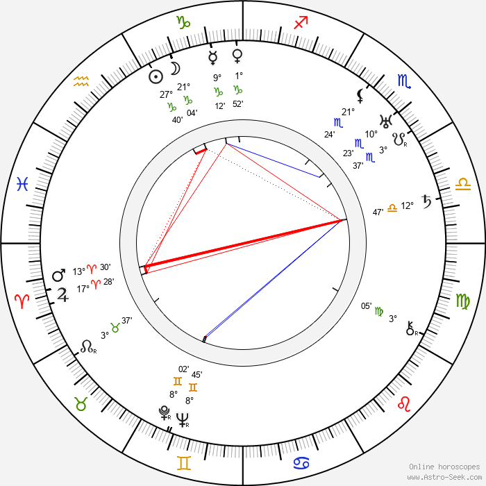 Tora Teje - Birth horoscope chart