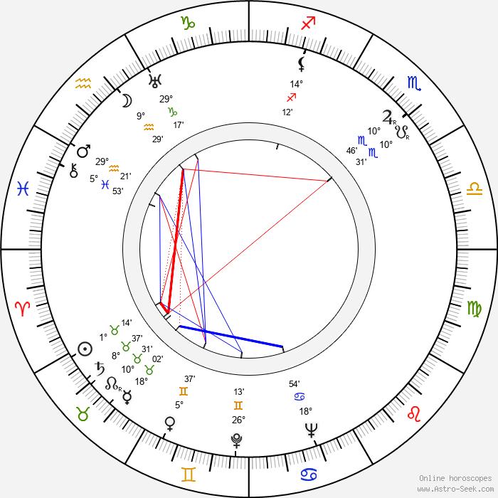 Torgny Wickman - Birth horoscope chart