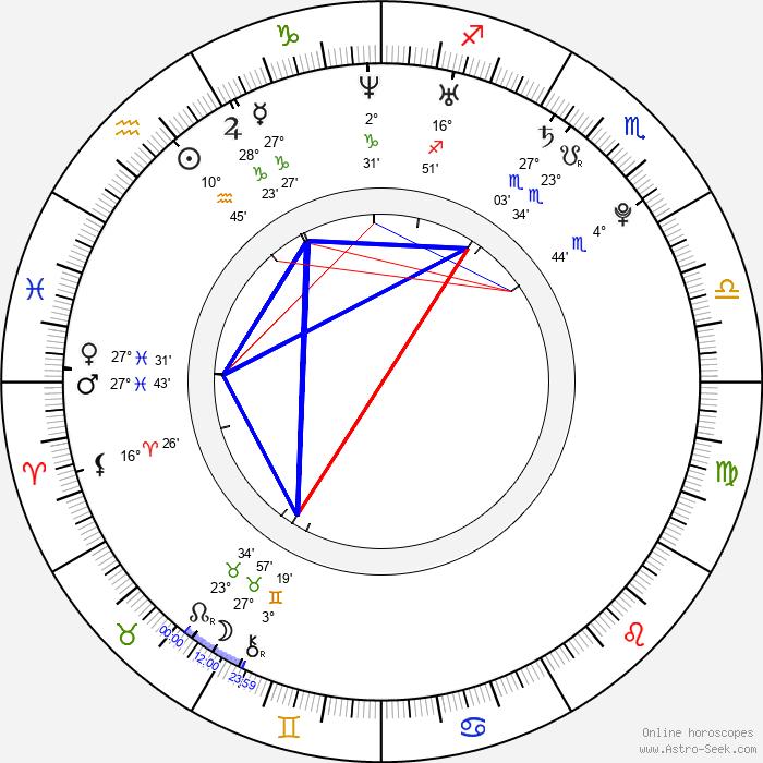 Torrey Mitchell - Birth horoscope chart
