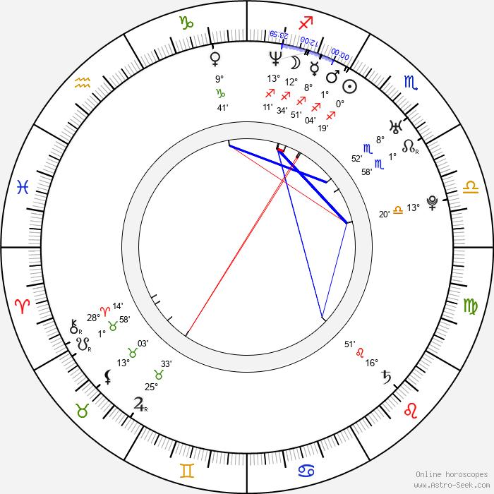 Torsten Frings - Birth horoscope chart
