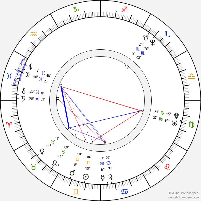 Tosca D'Aquino - Birth horoscope chart