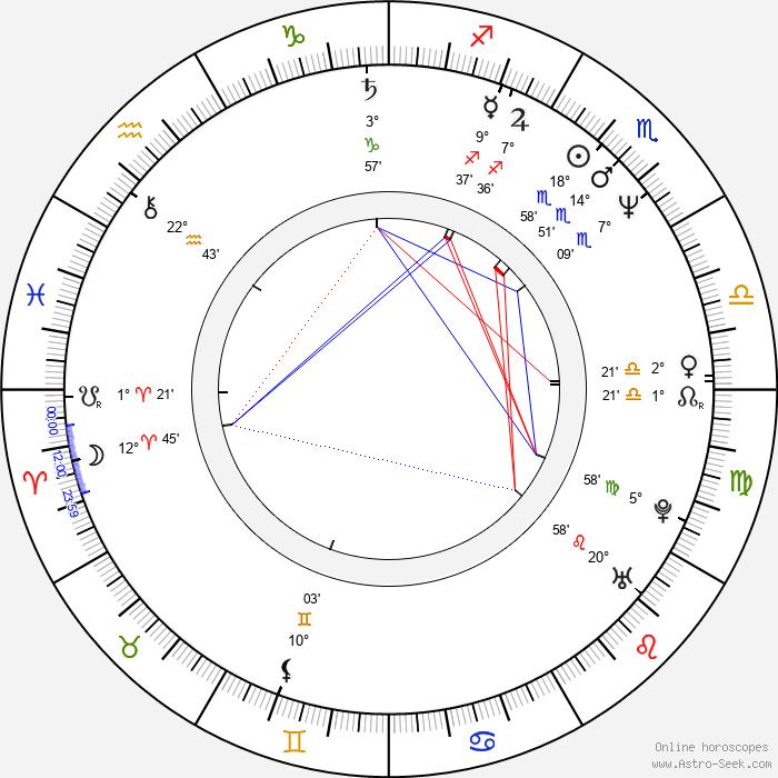 Toshihiko Sahashi - Birth horoscope chart