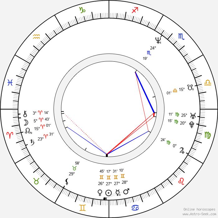 Tova Magnusson-Norling - Birth horoscope chart