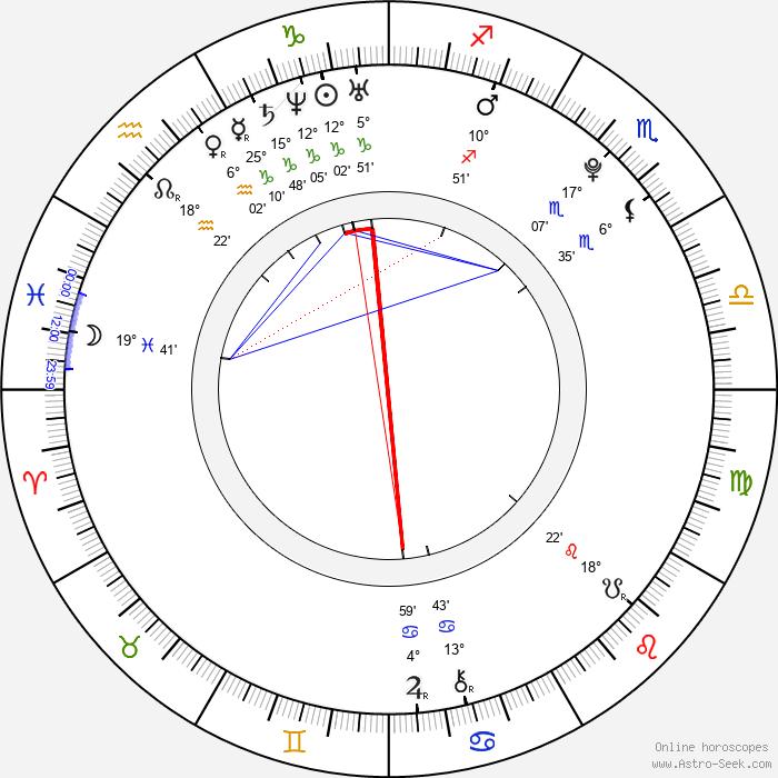 Tra'Lynn Husbands - Birth horoscope chart