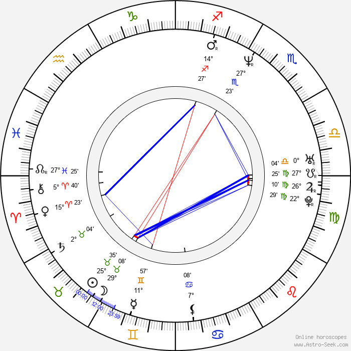 Tracey Gold - Birth horoscope chart