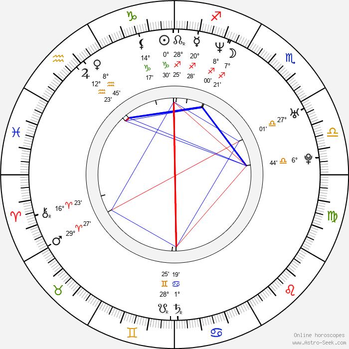 Traci Dinwiddie - Birth horoscope chart