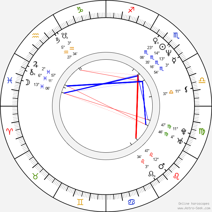 Tracie Savage - Birth horoscope chart