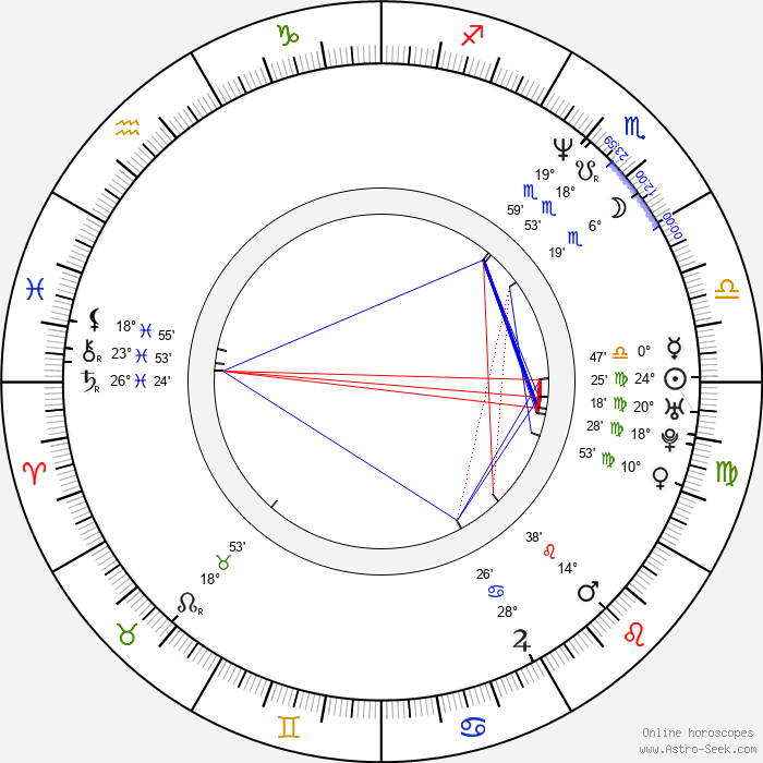 Tracy Dali - Birth horoscope chart