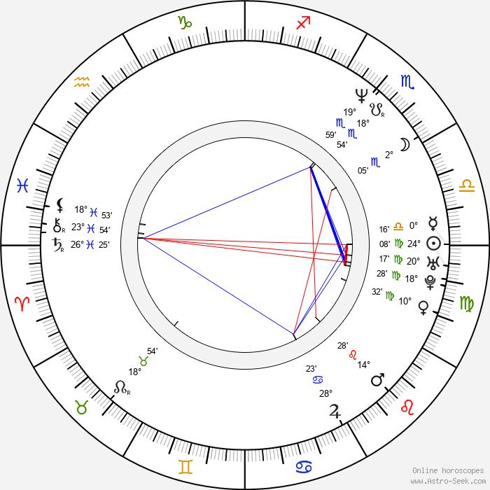Tracy Dali - Birth horoscope chart