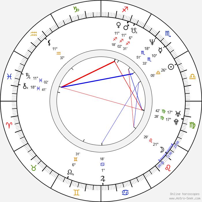 Tracy Griffith - Birth horoscope chart