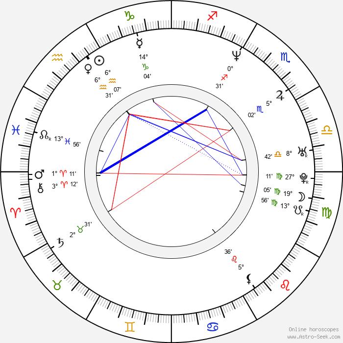 Tracy Middendorf - Birth horoscope chart