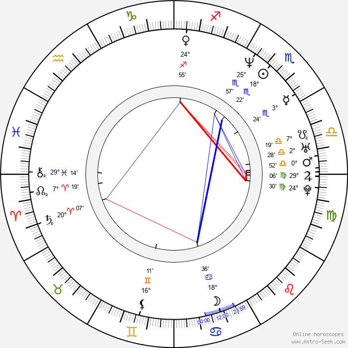 Tracy Morgan - Birth horoscope chart