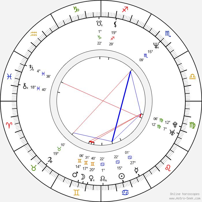 Tracy Reiner - Birth horoscope chart